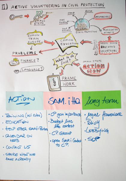 illustration-workshop-civil-protection