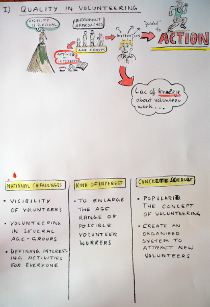illustration-workshop-quality-in-volunteering
