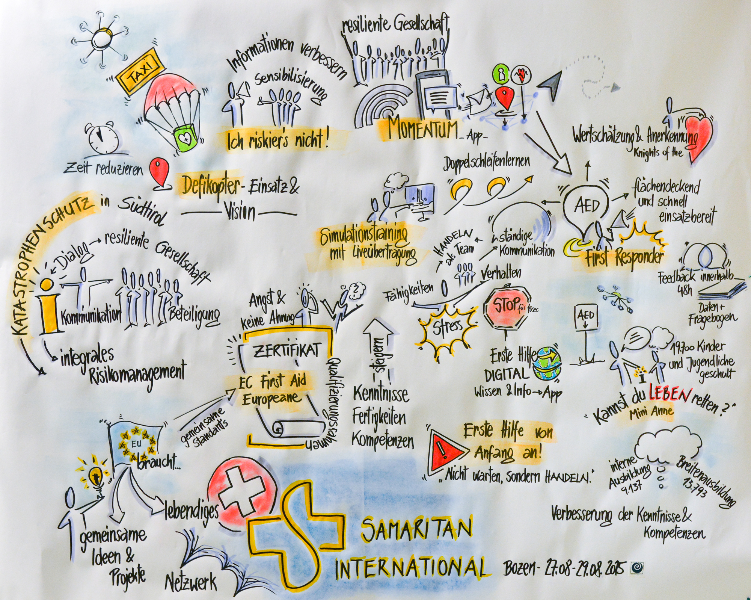 The talks and workshops were recorded graphically.